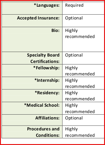HCA_requires_billing_but_physician_competency_optional