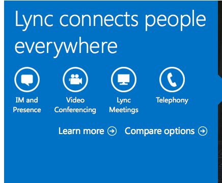 Lync does not connect people Lync rebrands SIP and XMPP which do connect people