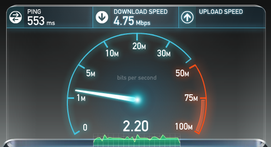 harras hotel wifi painfully slow half second ping mobile hotspot rooted phone better